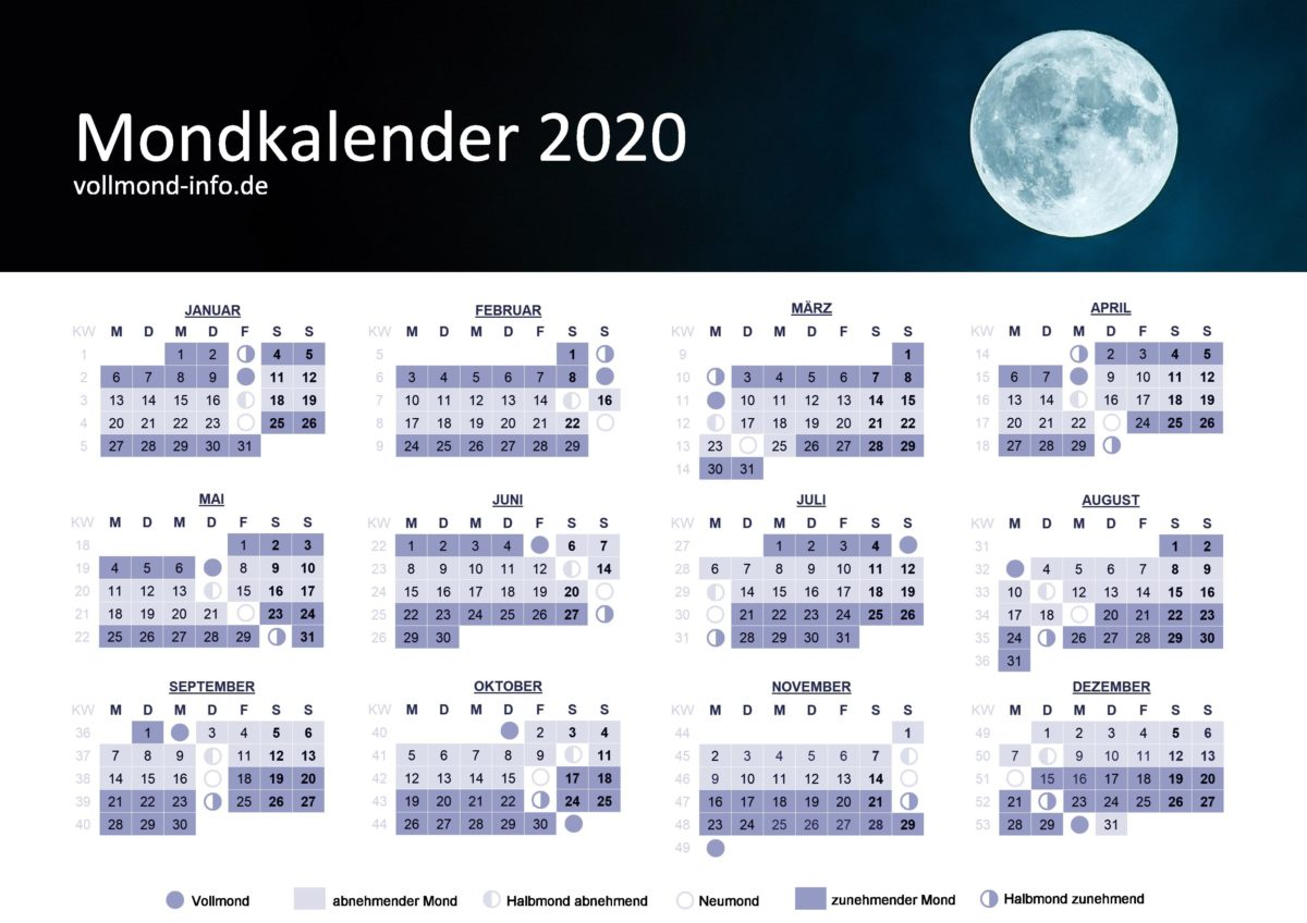 neumond 2020