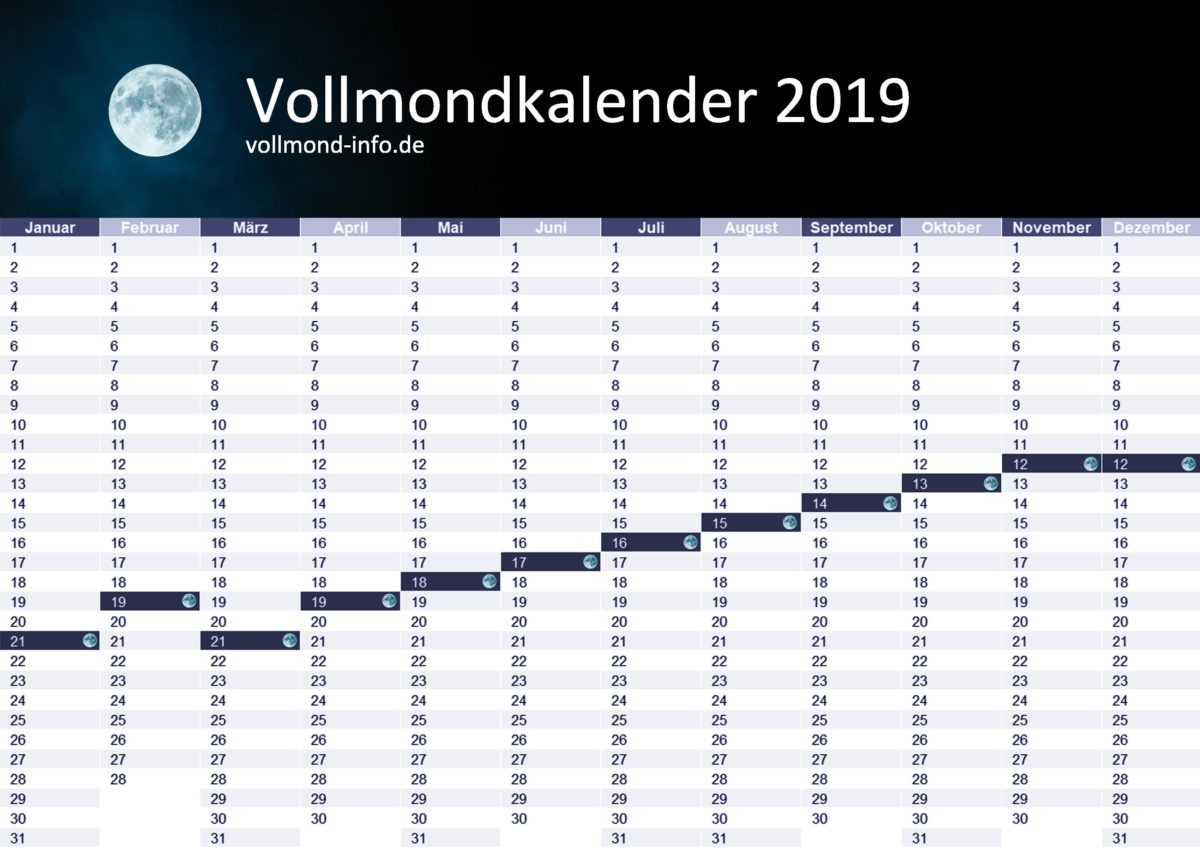 Vollmondkalender 2019