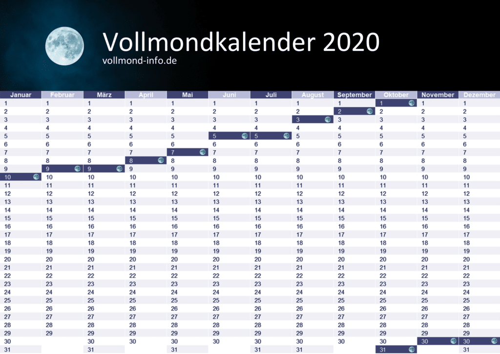 Vollmondkalender 2020