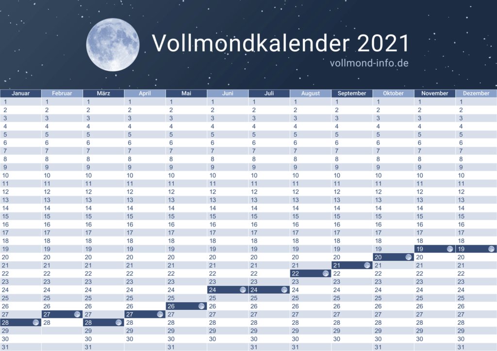 Vollmond Kalender 2021