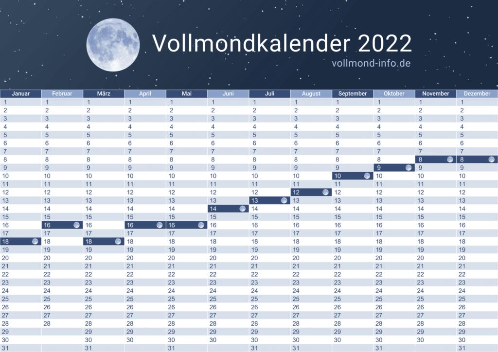 Vollmond Kalender 2022